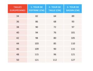 Guide des tailles, www.LaTribu.shop